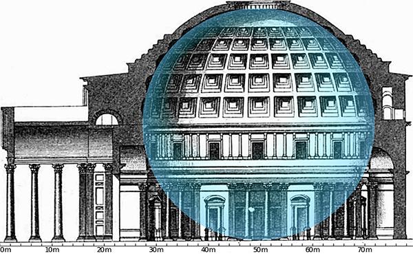 Representação esférica